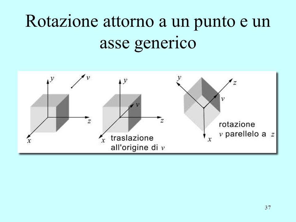 Rotazione attorno a un punto e un asse generico