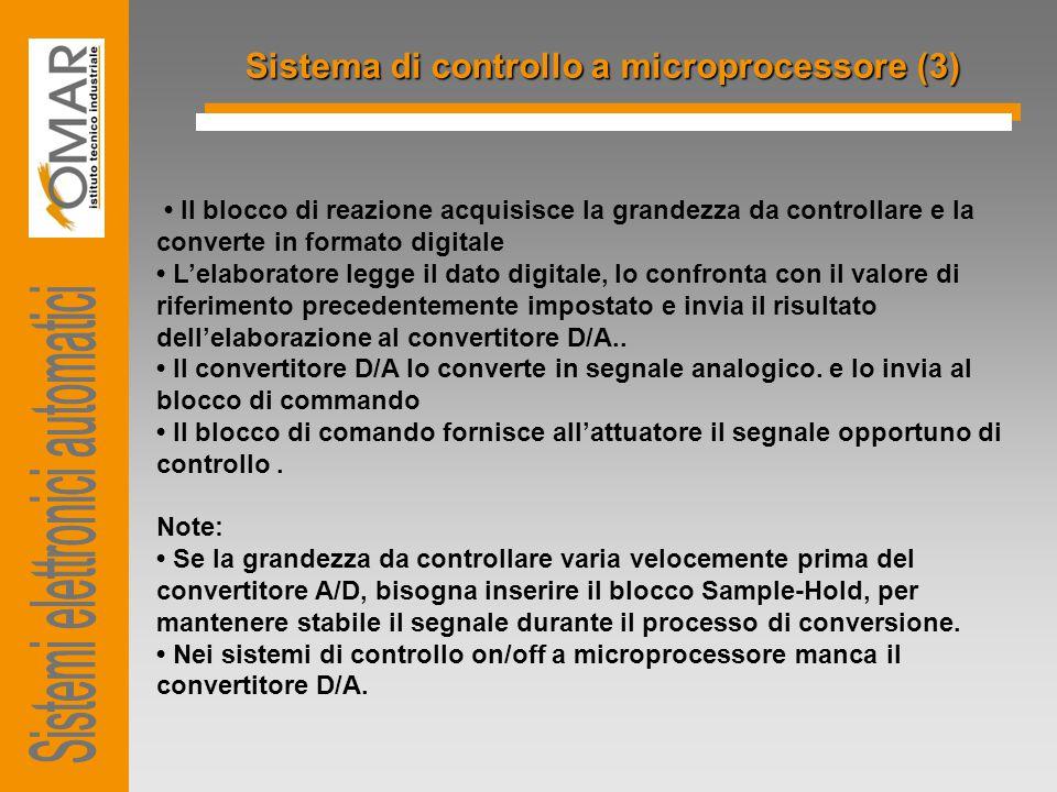Sistema di controllo a microprocessore (3)