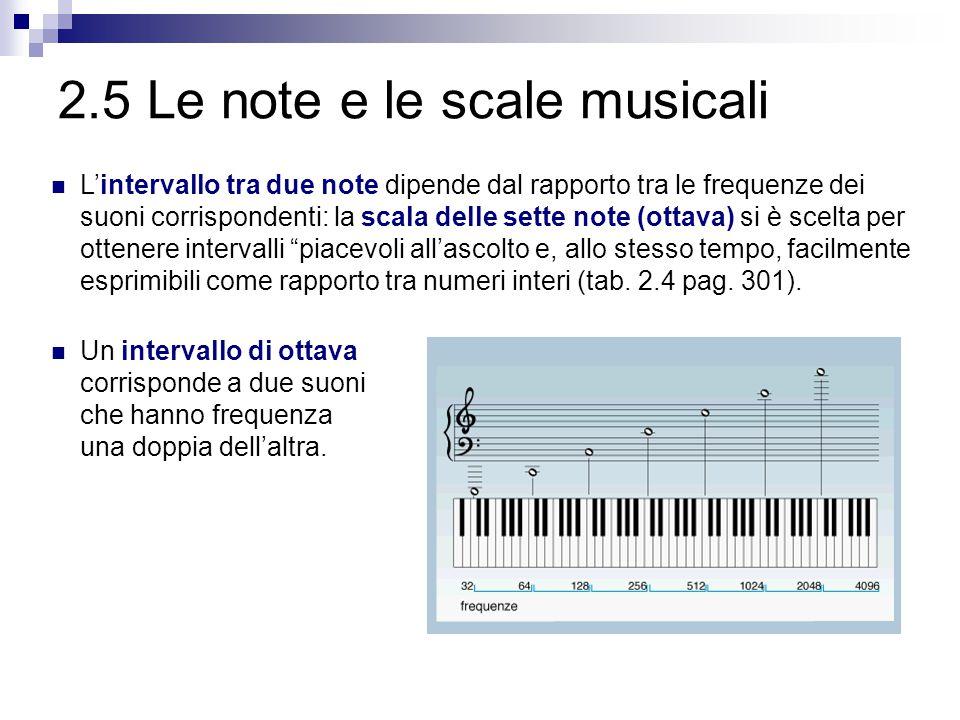 2.5 Le note e le scale musicali