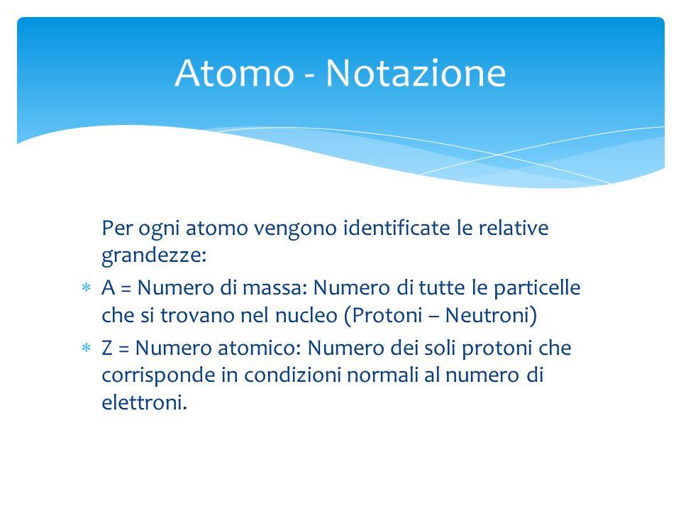 Atomo - Notazione Per ogni atomo vengono identificate le relative grandezze: