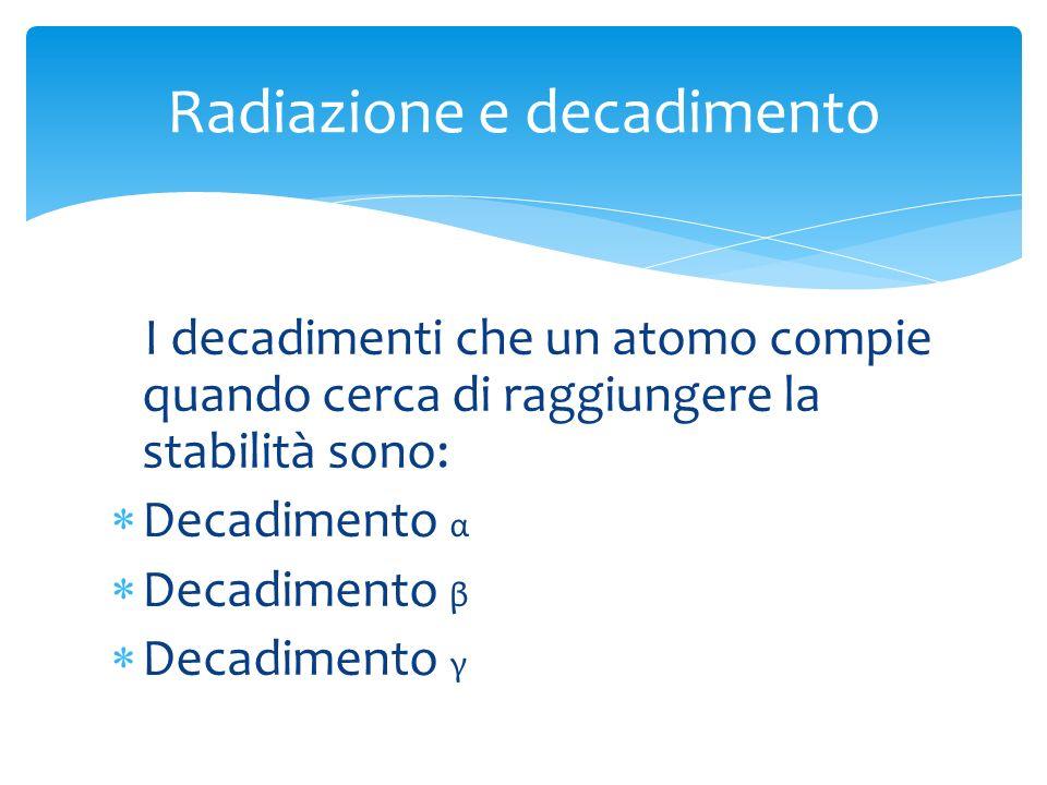 Radiazione e decadimento