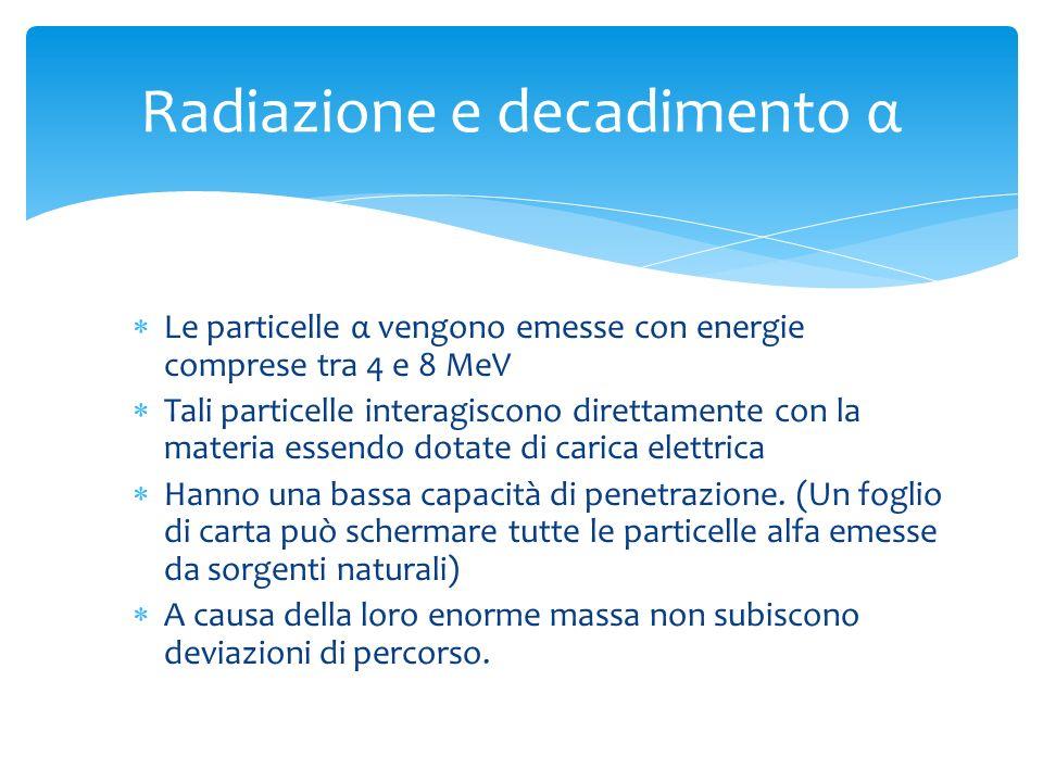Radiazione e decadimento α