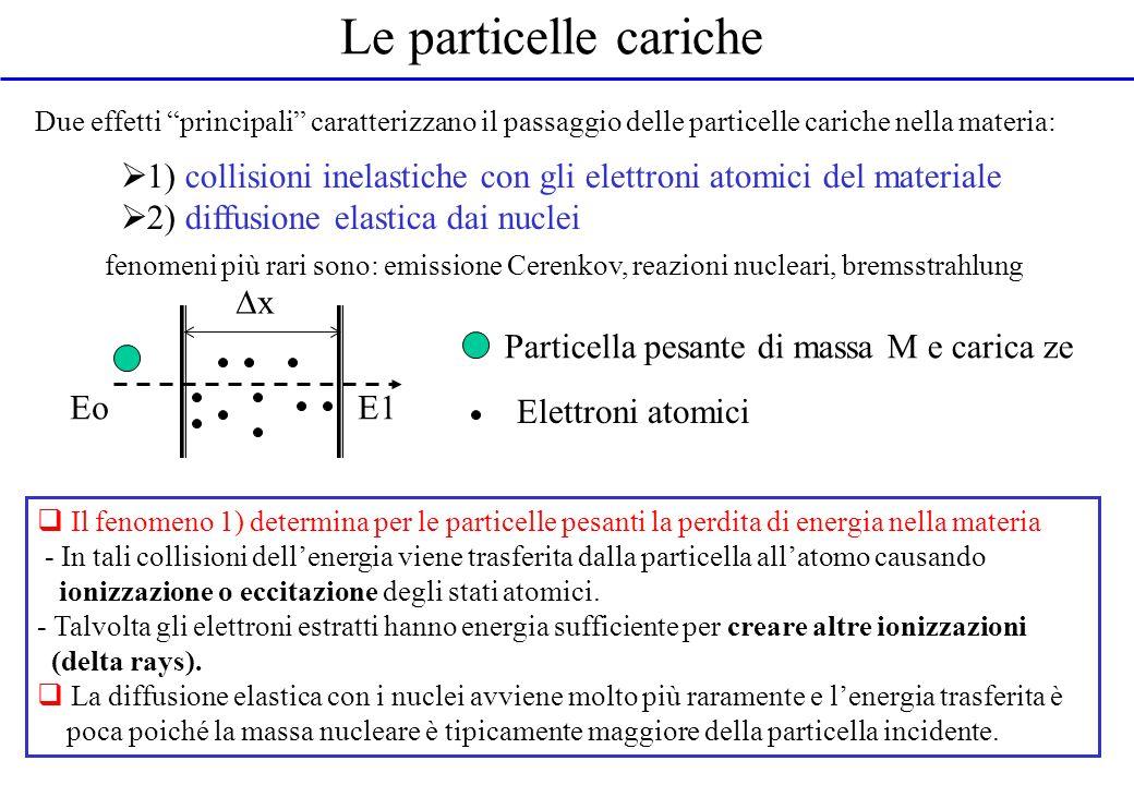 Le particelle cariche Due effetti principali caratterizzano il passaggio delle particelle cariche nella materia: