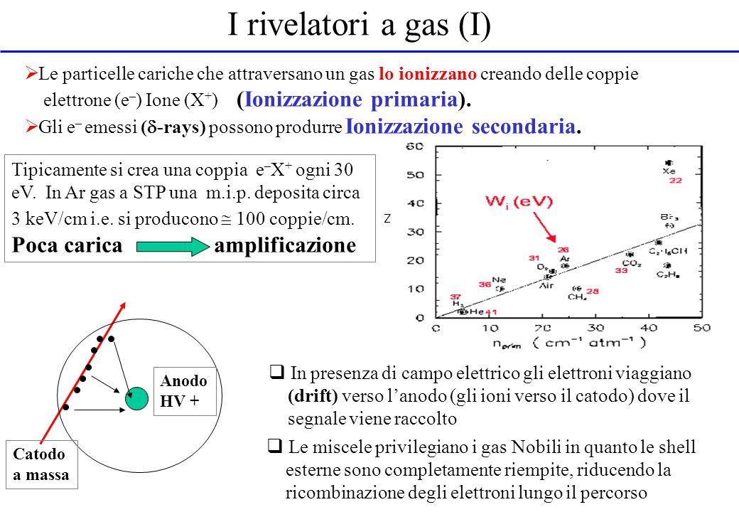 I rivelatori a gas (I) Poca carica amplificazione
