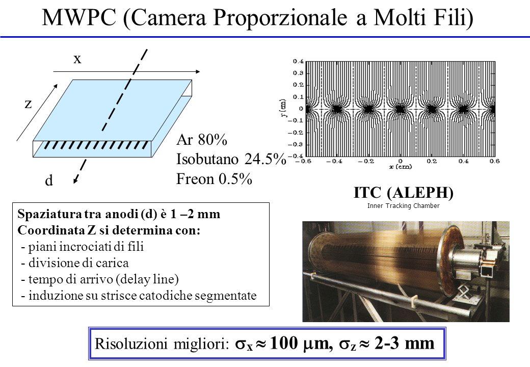 MWPC (Camera Proporzionale a Molti Fili)