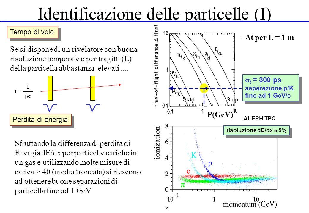 Identificazione delle particelle (I)