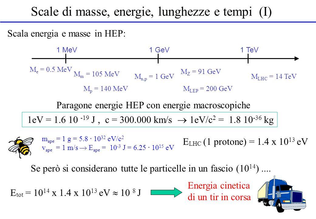 Scale di masse, energie, lunghezze e tempi (I)