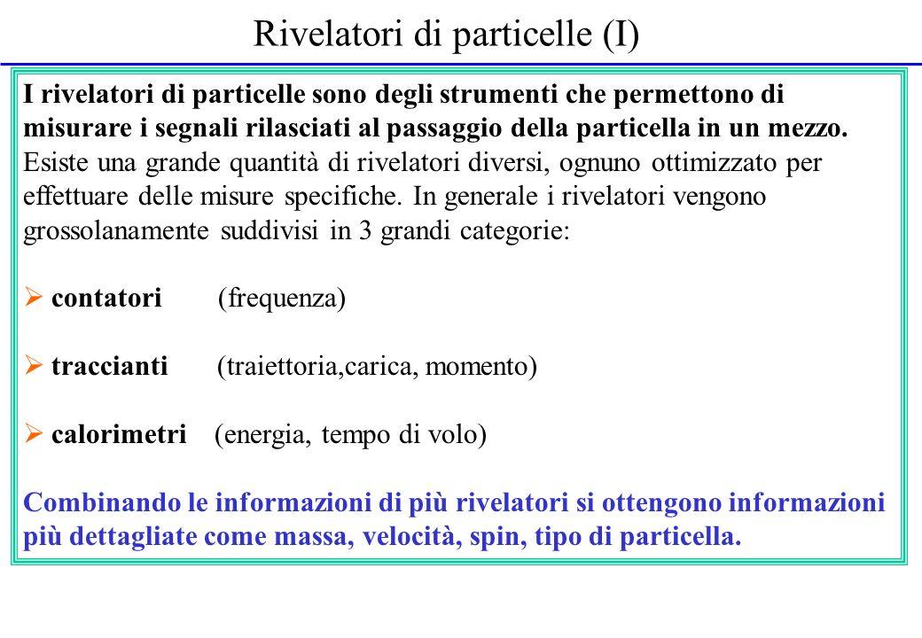 Rivelatori di particelle (I)