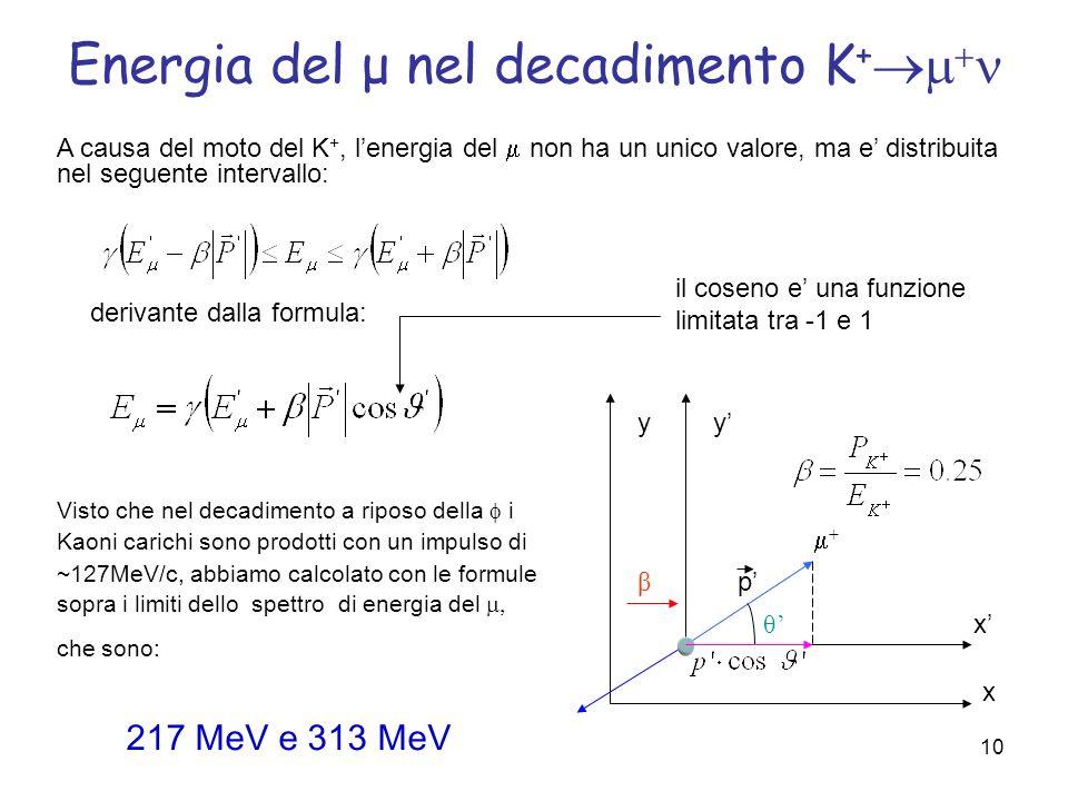 Energia del μ nel decadimento K+m+n