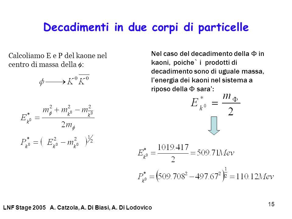 Decadimenti in due corpi di particelle