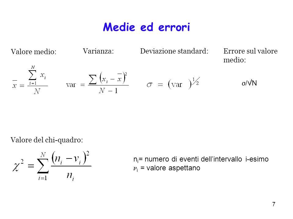 Medie ed errori Valore medio: Varianza: Deviazione standard: