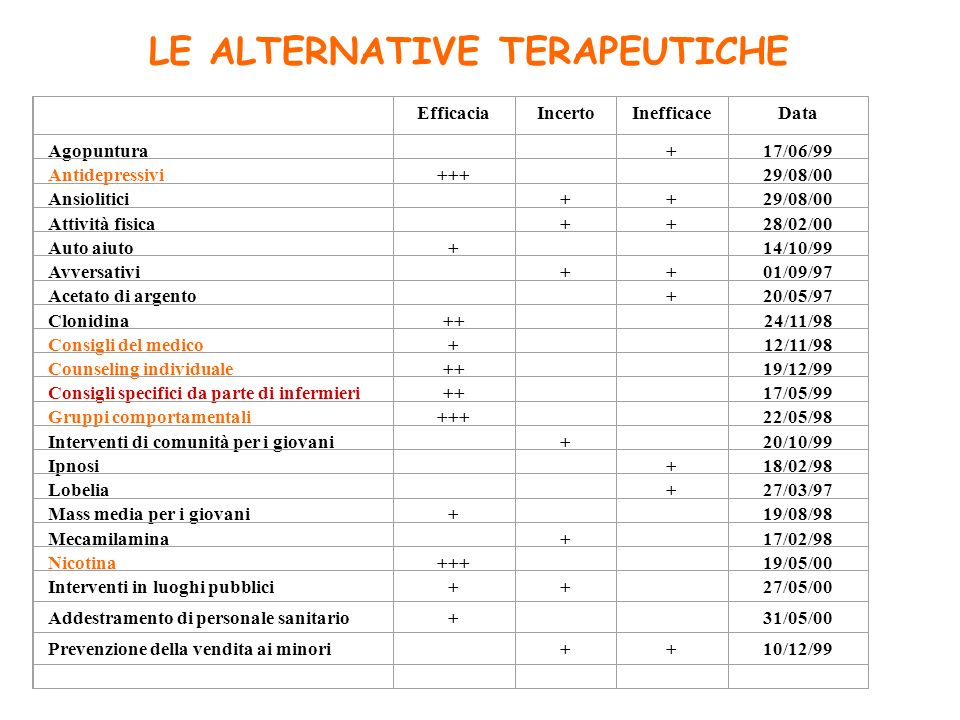 LE ALTERNATIVE TERAPEUTICHE