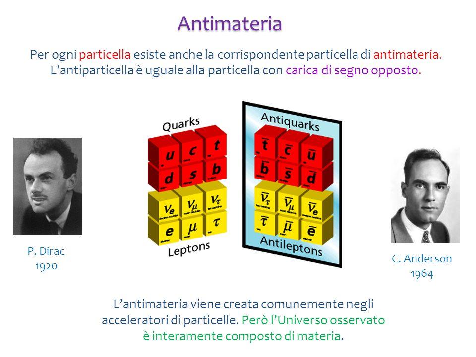 L'antiparticella è uguale alla particella con carica di segno opposto.