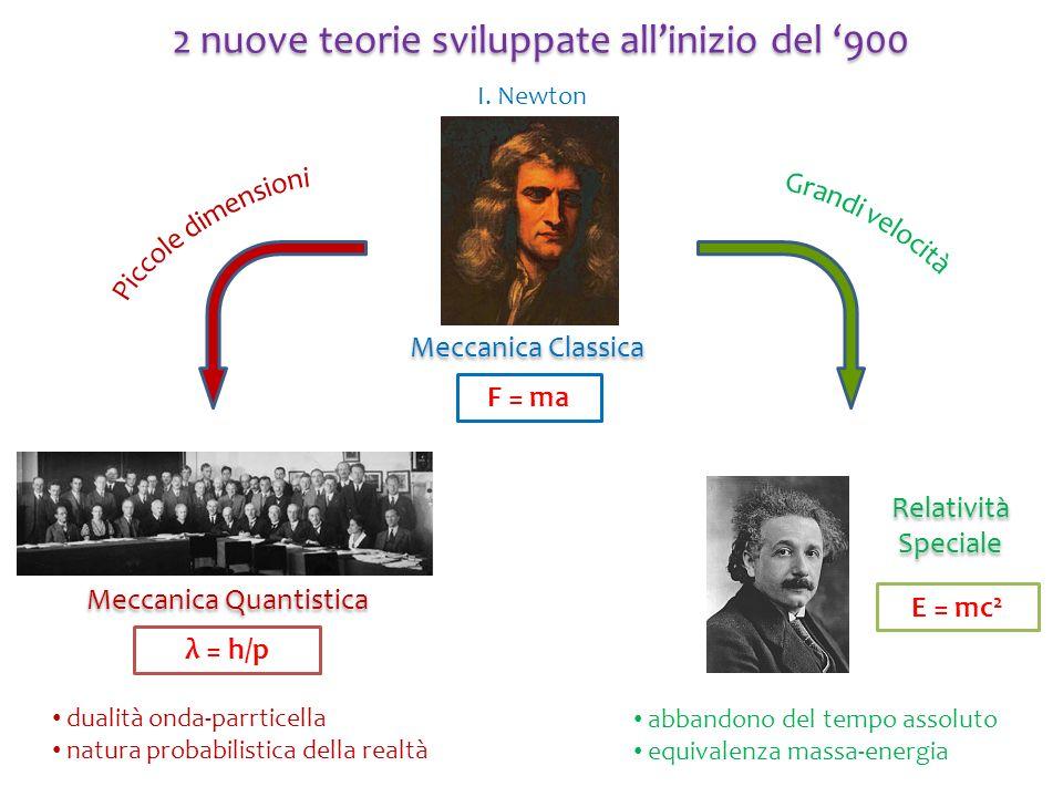 2 nuove teorie sviluppate all'inizio del '900