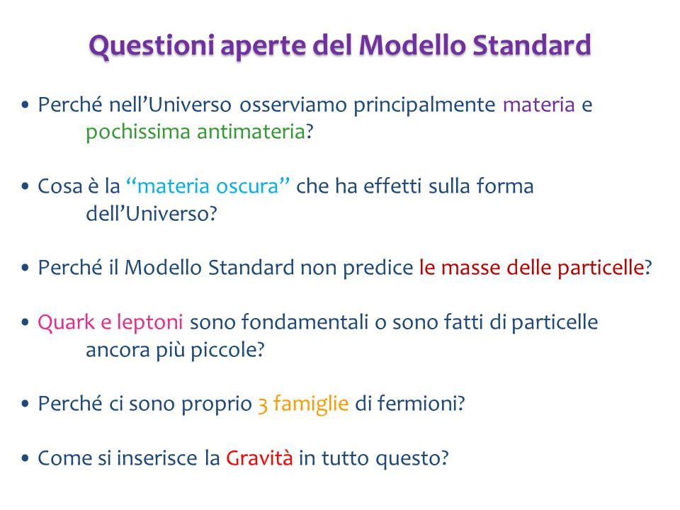 Questioni aperte del Modello Standard