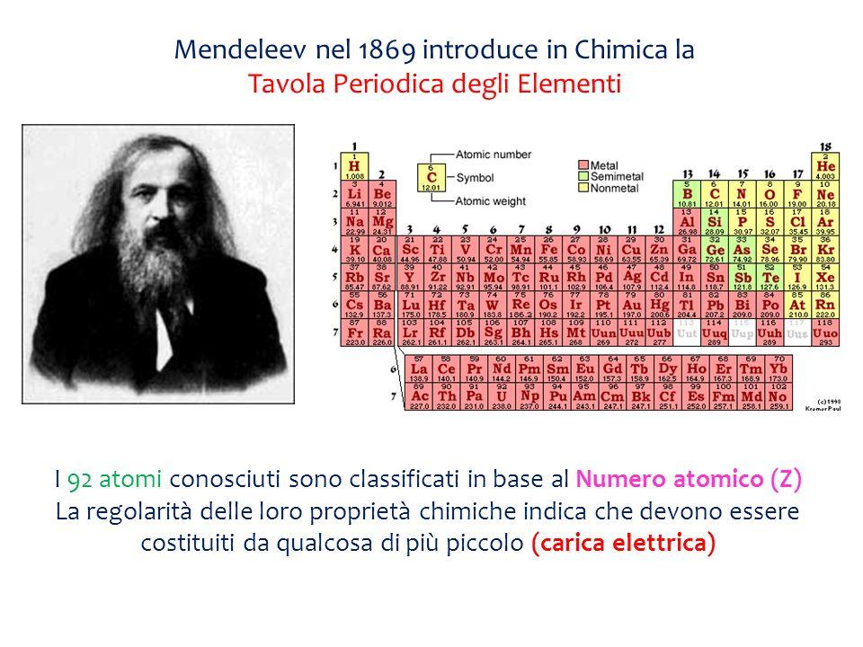 Mendeleev nel 1869 introduce in Chimica la Tavola Periodica degli Elementi
