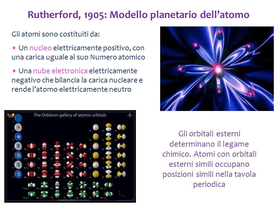 Rutherford, 1905: Modello planetario dell'atomo