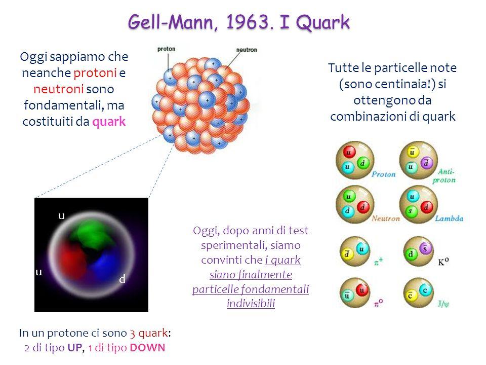 In un protone ci sono 3 quark: