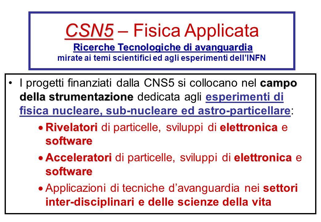 CSN5 – Fisica Applicata Ricerche Tecnologiche di avanguardia mirate ai temi scientifici ed agli esperimenti dell'INFN