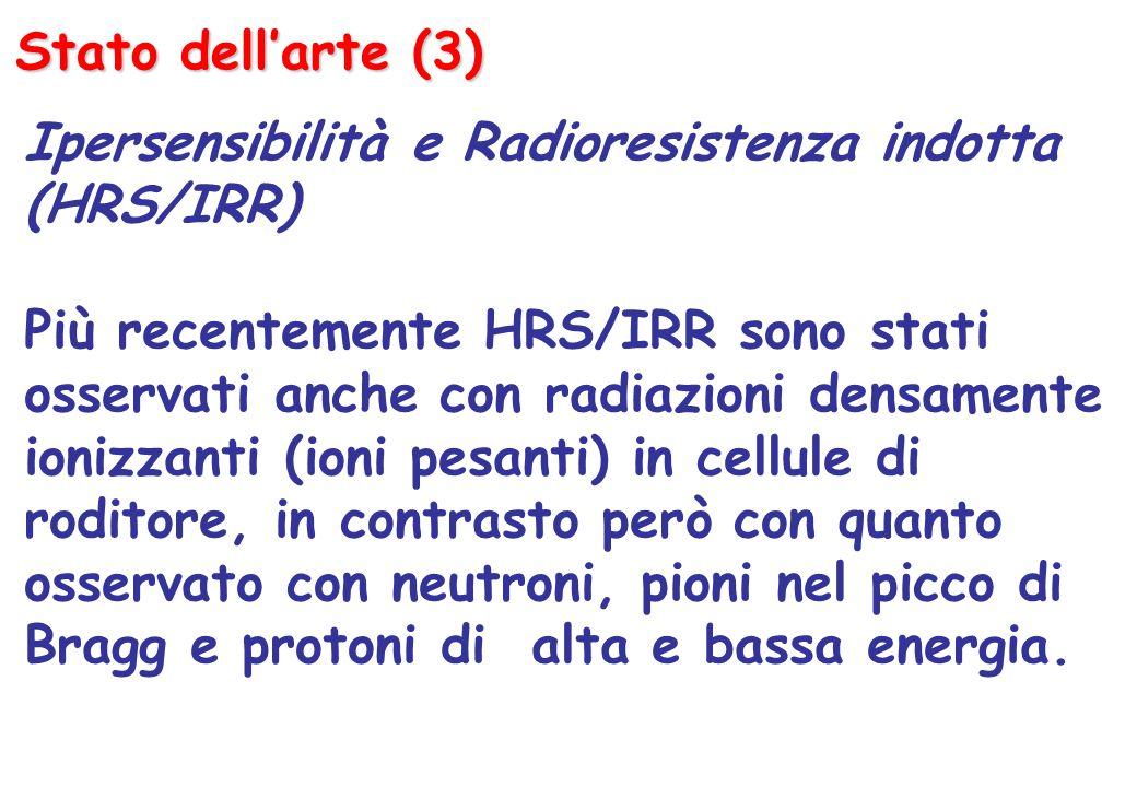 Stato dell'arte (3) Ipersensibilità e Radioresistenza indotta (HRS/IRR)