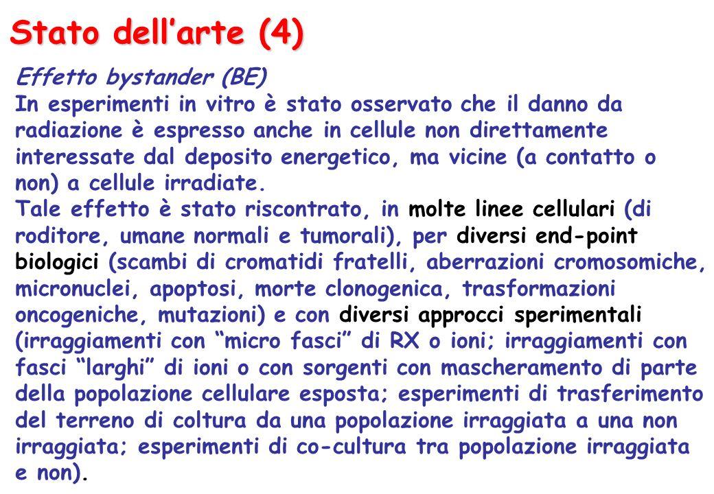 Stato dell'arte (4) Effetto bystander (BE)