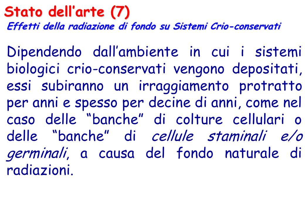 Stato dell'arte (7) Effetti della radiazione di fondo su Sistemi Crio-conservati.