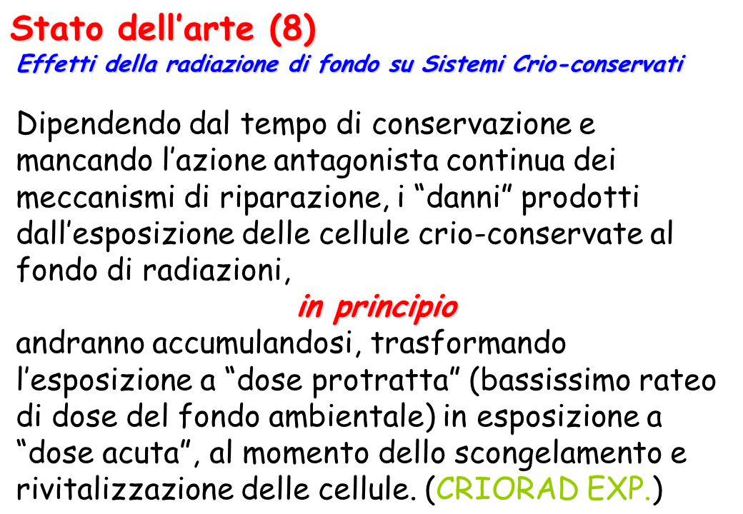 Stato dell'arte (8) Effetti della radiazione di fondo su Sistemi Crio-conservati.