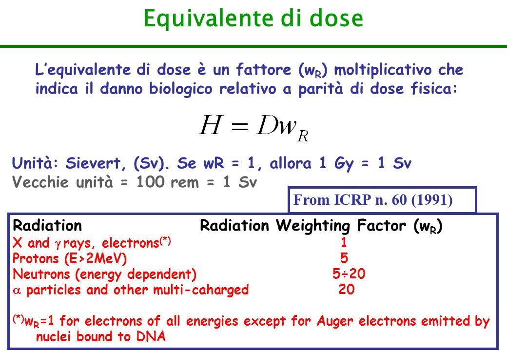Equivalente di dose L'equivalente di dose è un fattore (wR) moltiplicativo che indica il danno biologico relativo a parità di dose fisica: