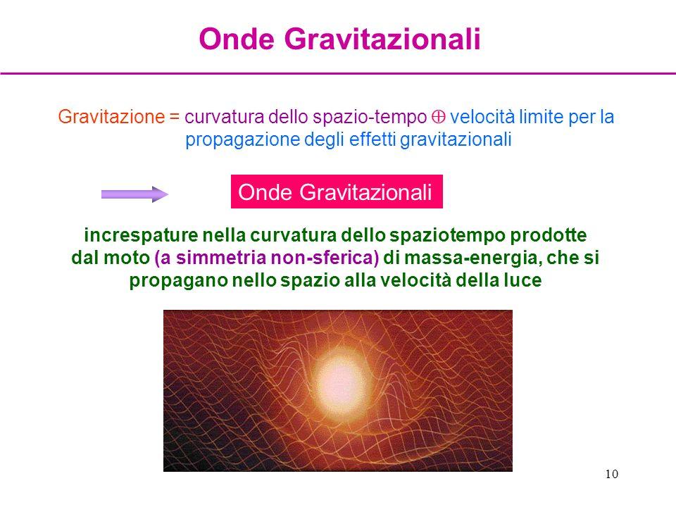 Onde Gravitazionali Onde Gravitazionali
