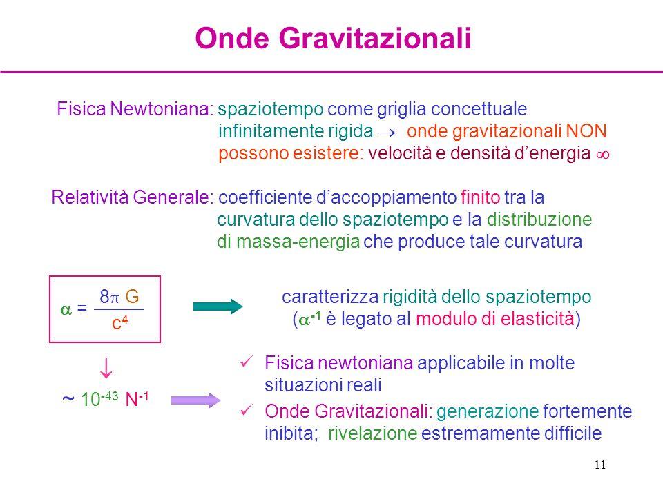 Onde Gravitazionali  ~ 10-43 N-1