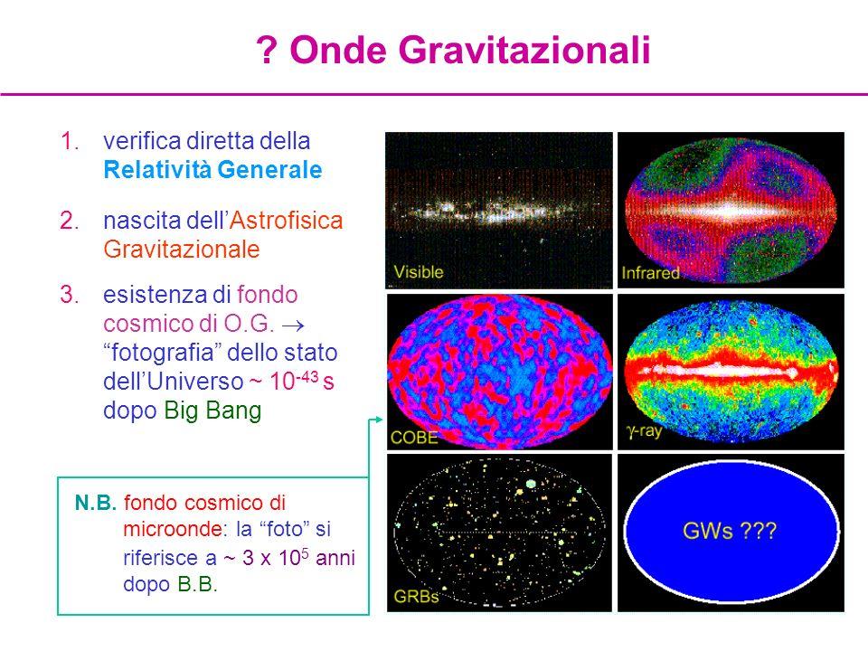 Onde Gravitazionali verifica diretta della Relatività Generale