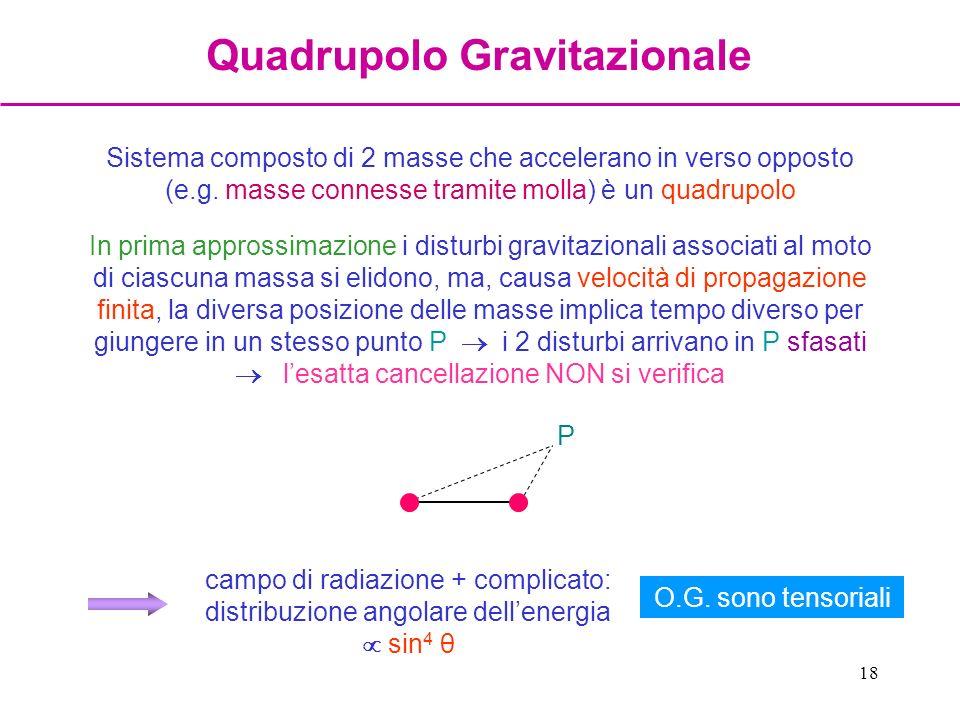Quadrupolo Gravitazionale