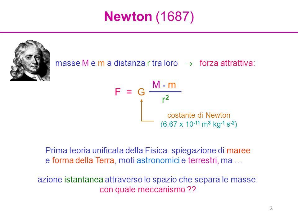 costante di Newton (6.67 x 10-11 m3 kg-1 s-2)