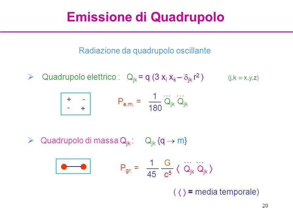 Emissione di Quadrupolo