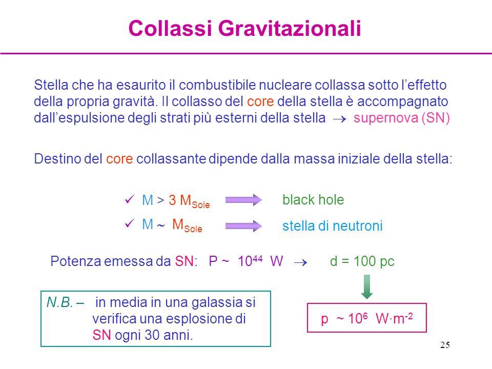 Collassi Gravitazionali