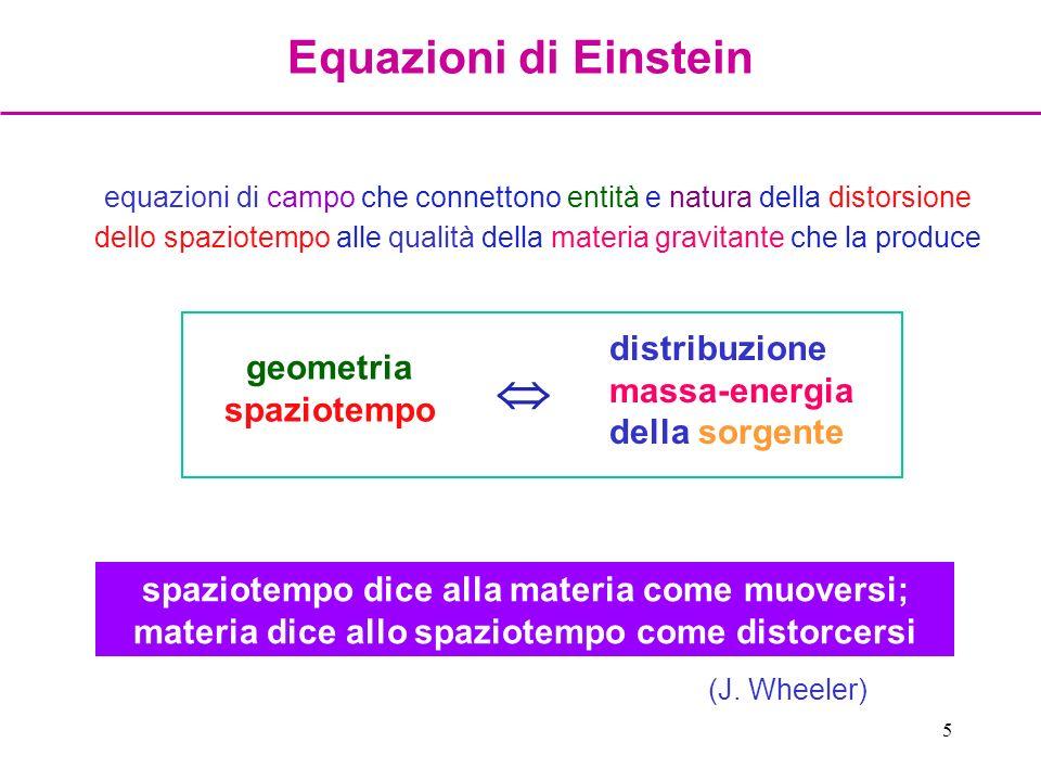 geometria spaziotempo