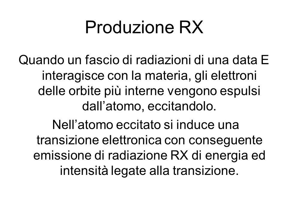Produzione RX