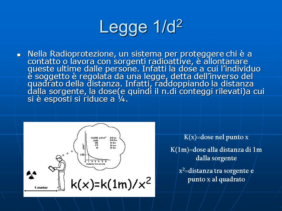 Legge 1/d2