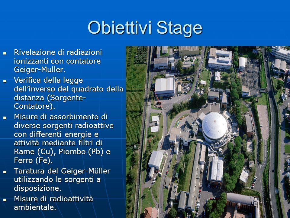 Obiettivi Stage Rivelazione di radiazioni ionizzanti con contatore Geiger-Muller.