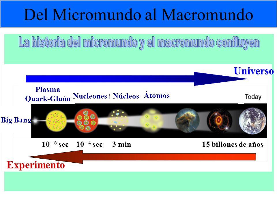Del Micromundo al Macromundo