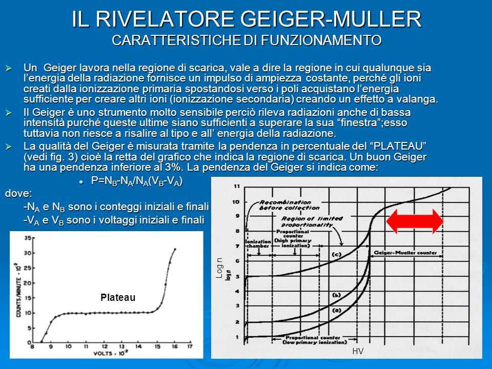 IL RIVELATORE GEIGER-MULLER CARATTERISTICHE DI FUNZIONAMENTO