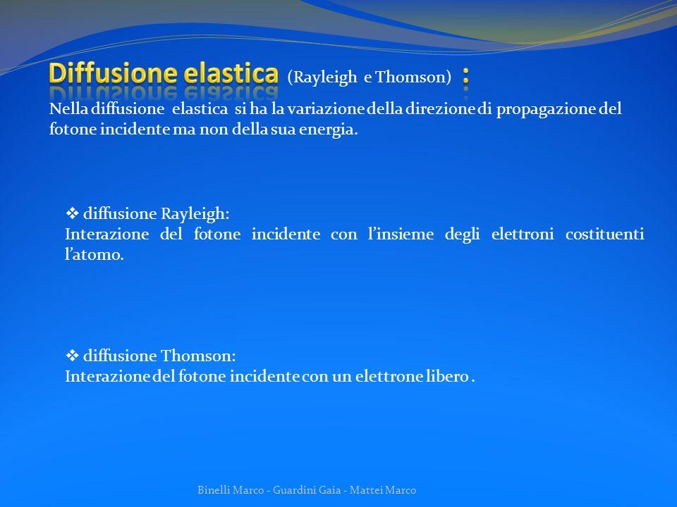 Diffusione elastica : (Rayleigh e Thomson)