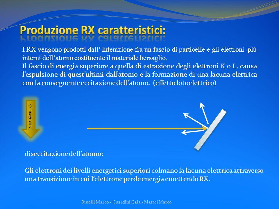 Produzione RX caratteristici: