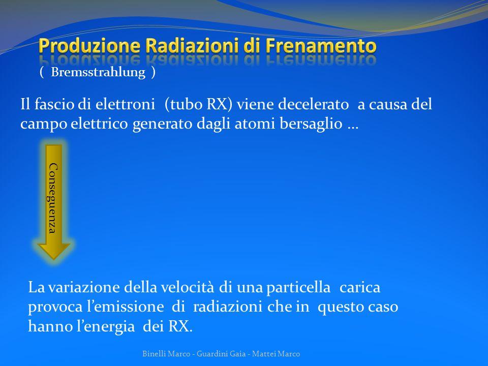 Produzione Radiazioni di Frenamento