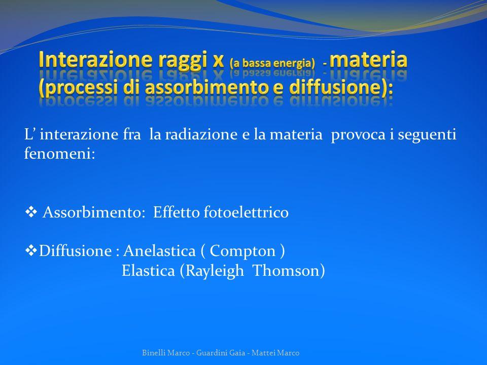 Interazione raggi x (a bassa energia) - materia (processi di assorbimento e diffusione):
