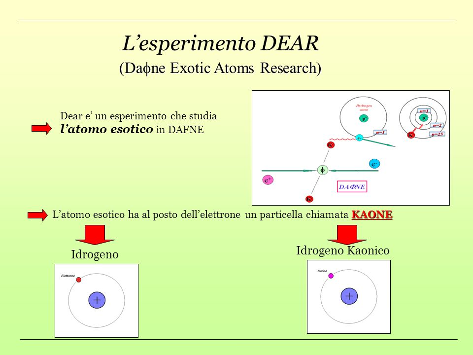 L'esperimento DEAR (Dafne Exotic Atoms Research) Idrogeno Kaonico