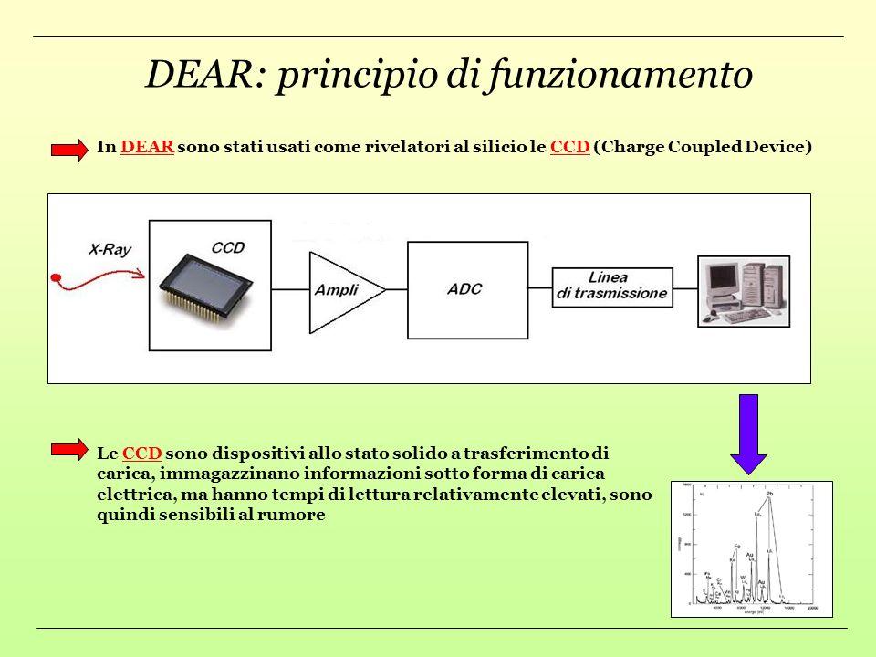 DEAR: principio di funzionamento