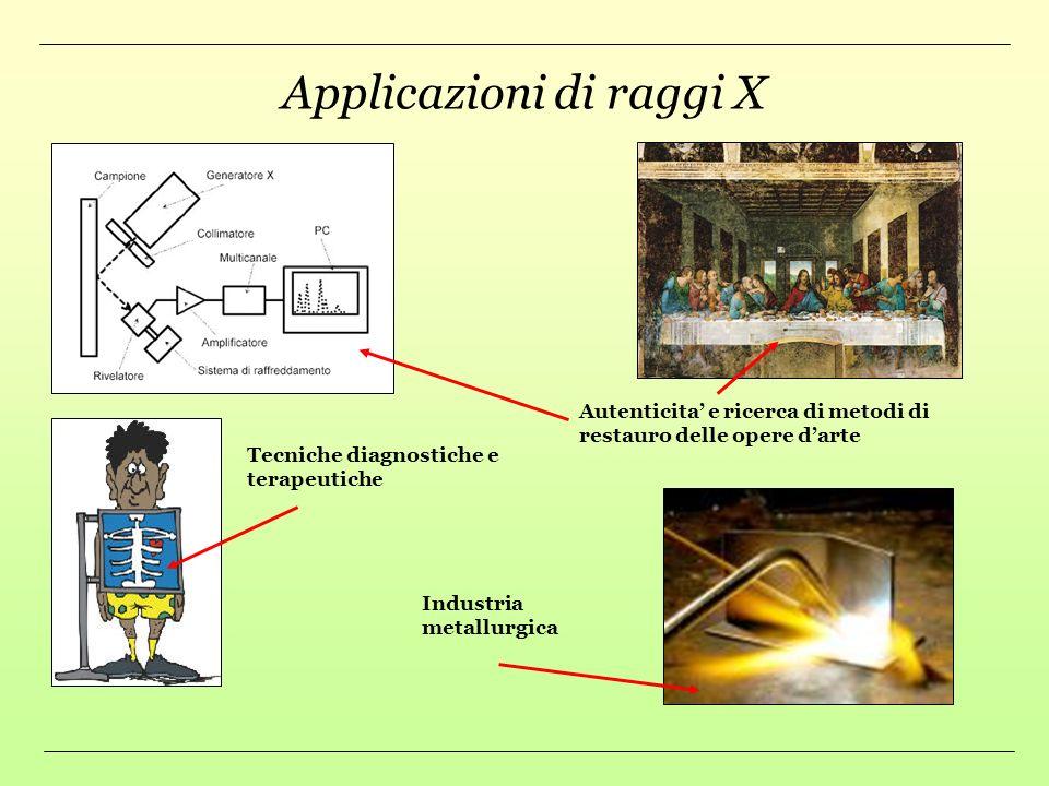 Applicazioni di raggi X