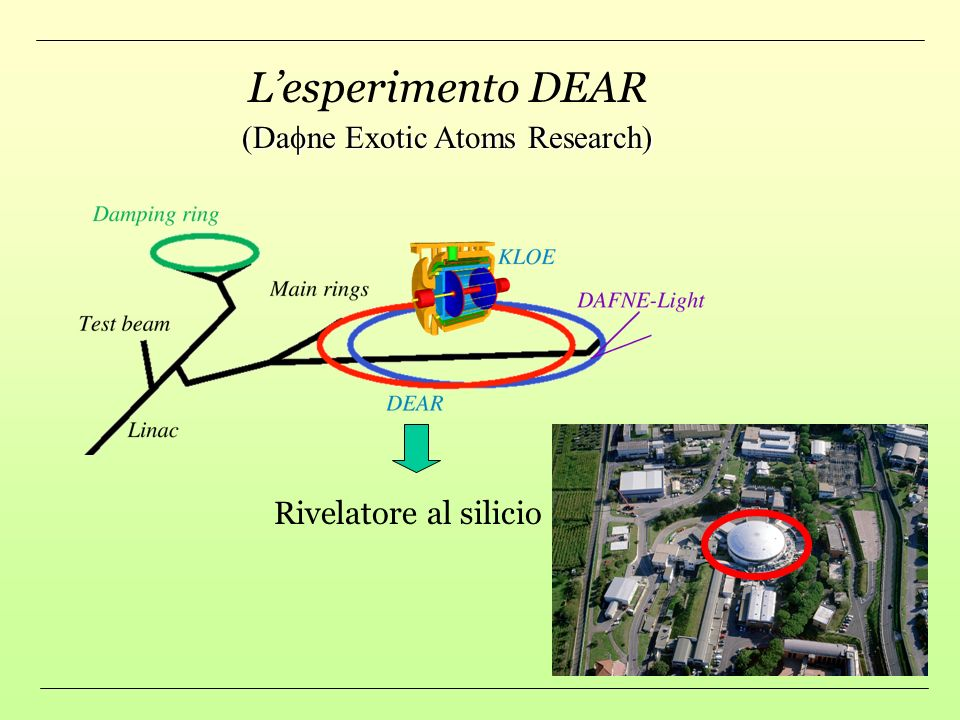 L'esperimento DEAR (Dafne Exotic Atoms Research) Rivelatore al silicio