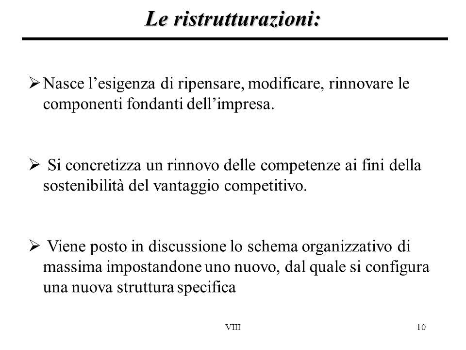 Le ristrutturazioni: Nasce l'esigenza di ripensare, modificare, rinnovare le componenti fondanti dell'impresa.